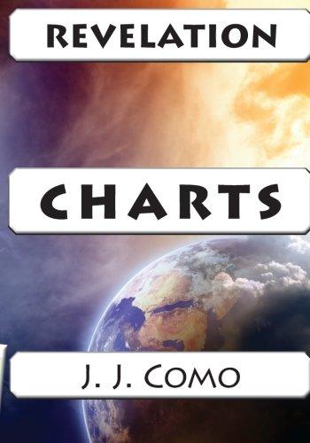Revelation Charts