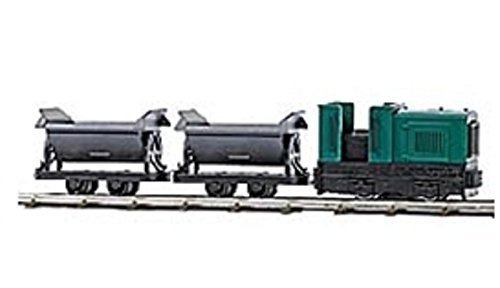 The 8 best narrow gauge starter sets
