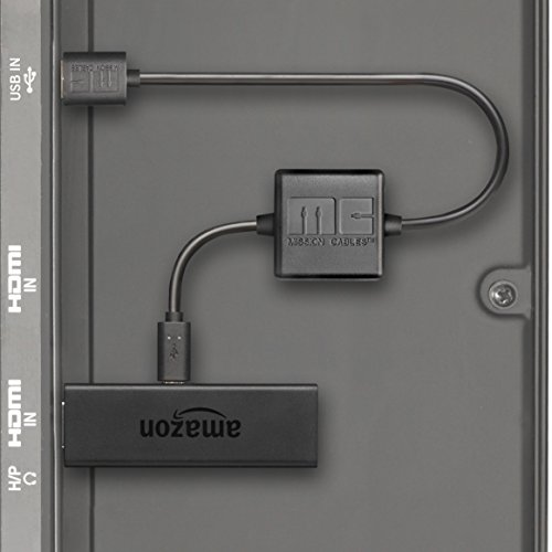 Most Popular Power Cables