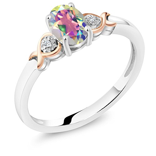 Gold Mystic Topaz Ring - 925 Sterling Silver and 10K Rose Gold Ring Mercury Mist Mystic Topaz with Diamond Accent (0.80 cttw, Available in size 5,6,7,8,9)
