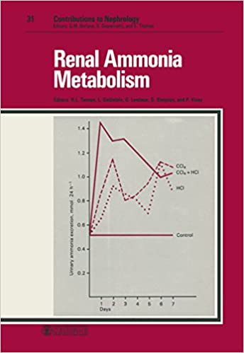 Buy Tannen Contributions To Nephrology - Renal *ammonia