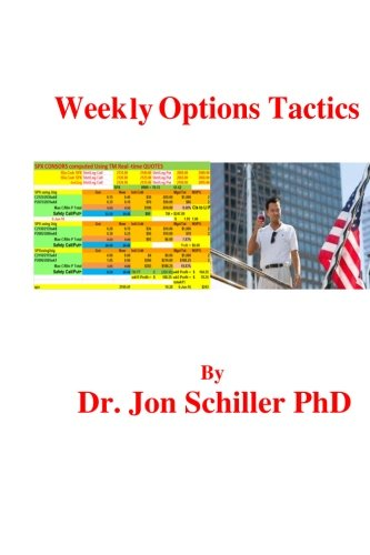Weekly Options Tactics