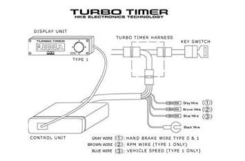 HKS tipo 1 Turbo temporizador eléctrico negro blanco LCD 41001-ak010: Amazon.es: Coche y moto