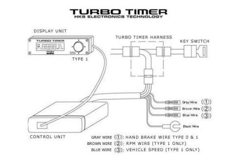 hks type 1 turbo timer electric black white lcd 41001 ak010 amazon rh amazon co uk Old HKS Turbo Timer HKS Turbo Timer Install