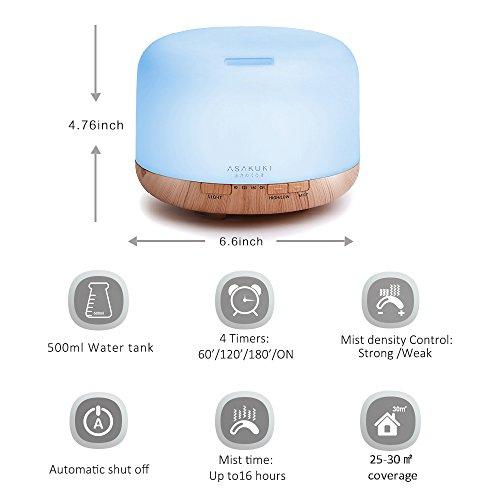 Ионизатор воздуха 2017 ASAKUKI 500ml Premium