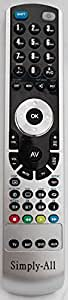 Reemplazo mando a distancia para Lg 37LC2D de RemotesReplaced