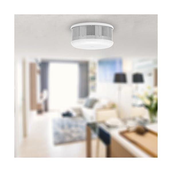 41rO6WaVToL Smartwares RM370 Kohlenmonoxid CO Melder mit Display und Temperaturanzeige, Prüftaste, 1 Stück & Magenthalter für…