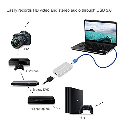 Y&H HDMI Game Capture Card USB 3.0 HD 1080P Video Capture with OBS for Live Video Streaming for PS3 PS4 Xbox One 360 Wii U,Compatible with Windows Linux Os X System【Metal Shell】 by Y&H (Image #3)