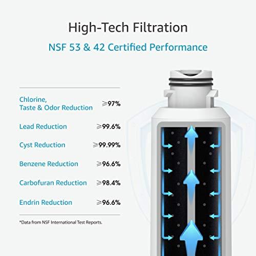Waterdrop NSF 53&42 Certified DA29-00020B Replacement Refrigerator Water Filter, Compatible with Samsung DA29-00020B, DA29-00020A, HAF-CIN/EXP, 46-9101, Advanced, 2 Pack by Waterdrop (Image #3)