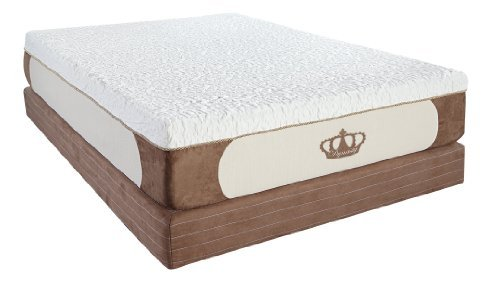 DynastyMattress Review