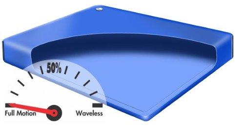 Better Sleep 100 Hardside Waterbed Bundle Package King by Waterbed Bargains