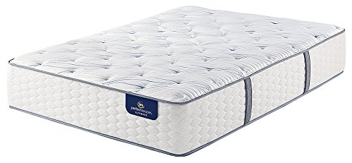King Mattresses for Sale Shop for a King Size Mattress line