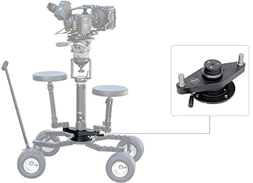 PROAIM Turnstile Euro/Elemac Mount with Mitchell Base for Cinema Camera Dolly | CNC Aluminum Robust Base Platform for Bazooka, Height Risers & Rigs | Integrated Attachment for Two Seats (TS-300-02)