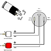 3 5mm stereo panel mount jack (1) Audio Jack Diagram