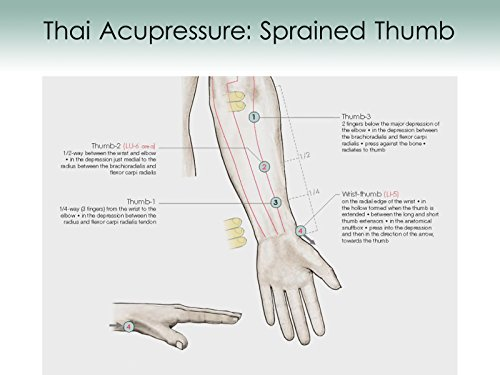 Treatment Routine 27 - Sprained Thumb