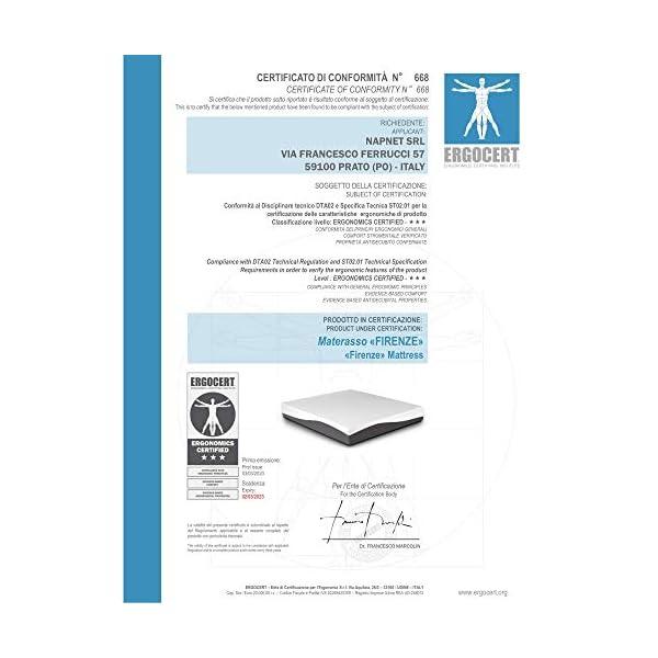 OnNuvo Materasso New Gel Memory Foam, 25 cm, Antidecubito, Alta Densita' 50-55 kg/m3, AirTeachFoam+, Ortopedico… 6 spesavip