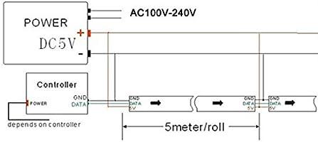 BTF-LIGHTING WS2812B Alambres de aleación ECO RGB 5050SMD Direccionable individual 16.4FT 60 píxeles/m 300 LEDs PCB negro flexible Full Color LED Píxel tira LED Sueño Color IP67 impermeable DC5V: Amazon.es: Iluminación