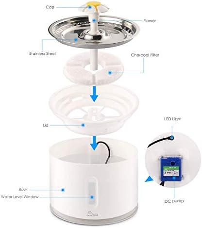 Fuente de agua para gatos de acero inoxidable, 81 oz / 2,4 L, bomba inteligente con indicador LED para alerta de escasez de agua, ventana de nivel de agua 6