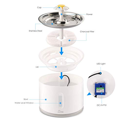 Pet Fountain Cat and Dog Fountain Stainless Steel Top 2.4L Pet and Cat Water Dispenser Cat Water Fountain Ultra Quiet Water Level Window with LED Light 3 Ways to Enjoy Drinking Cleaning Brushes by Wonder Creature (Image #2)