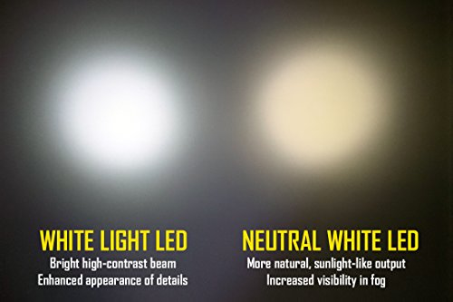 Nitecore HC60 Neutral White 1000 Lumen USB Rechargeable LED Headlamp, 3400 mAh Rechargeable Battery Plus LumenTac Adapters and USB Charging Cable by Nitecore (Image #1)