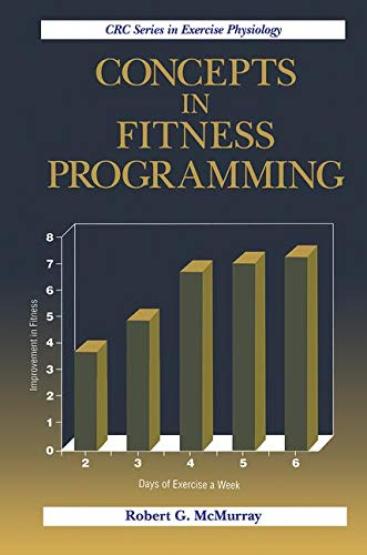 Concepts in Fitness Programming (Exercise Physiology)