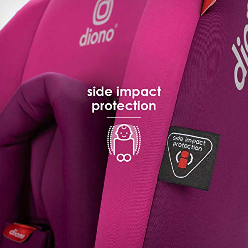 41rVOgb3X%2BL - Diono Radian 3RX 3-in-1 Rear And Forward Facing Convertible Car Seat, Head Support Infant Insert, 10 Years 1 Car Seat Ultimate Safety And Protection, Slim Design - Fits 3 Across, Pink Blossom