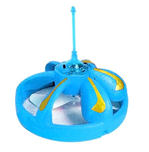 Batman Begins Costume Card (OVERMAL RC Flying UFO Drone Helicopter Ball Built-in Shinning LED Lighting Toy)