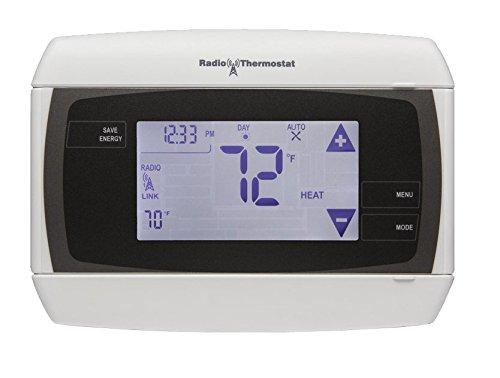 2 gig CT-30 Radio termostato Z-Wave