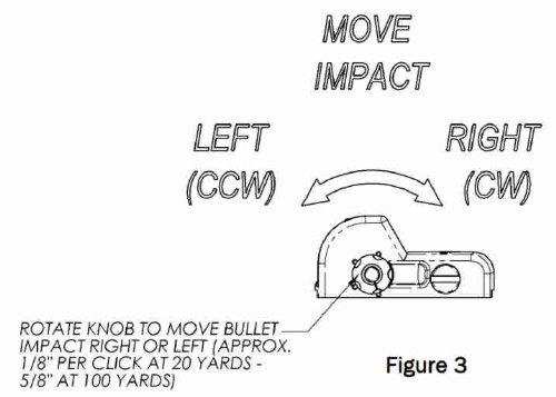 mossberg blaze picatinny rail wiring diagrams