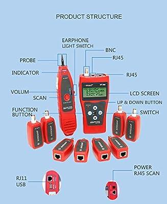 Noyafa D3IN0004 NF-308 Network Telephone