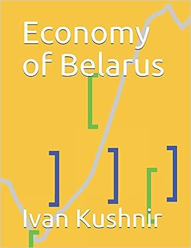 Economy of Belarus