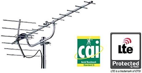 TRIAX 18 Element LTE Digi 21-60 T (bolsa): Amazon.es: Electrónica