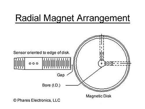 Phares Magnetic Target Disk, 3'' Outer Diameter, Radial Magnets