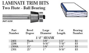 - Whiteside Router Bits 2301 Edge Bevel Bit with 25-Degree 9/16-Inch Cutting Length