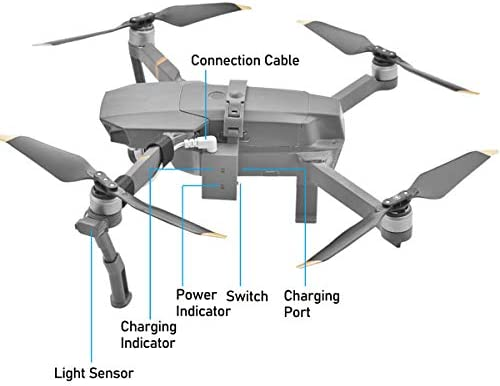 O'woda Mavic Pro Drone Clip Dispositif de Transport de Charge utile Libre Lanceur d'objets de contrôle à Distance, Livraison par Drone, Compatible avec Mavic Pro(Pas pour Mavic 2)