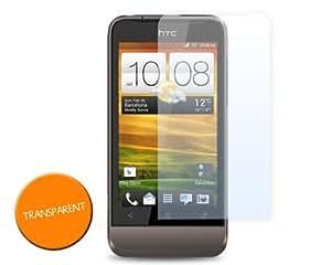 HTC One V Screen Protector - Transparent