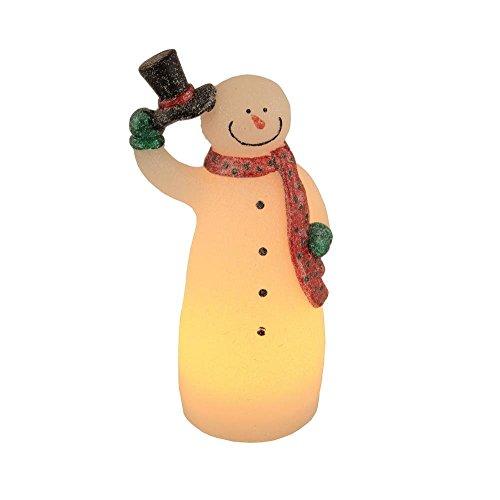Flipo Hol-Billy Chilly Chums Wax Snowman Flameless (Snowman Wax)