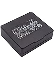 Replacement Battery for Hetronic 68300900