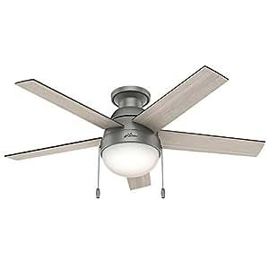 Hunter fan company 59270 anslee low profile matte silver ceiling fan ceiling fans aloadofball Gallery