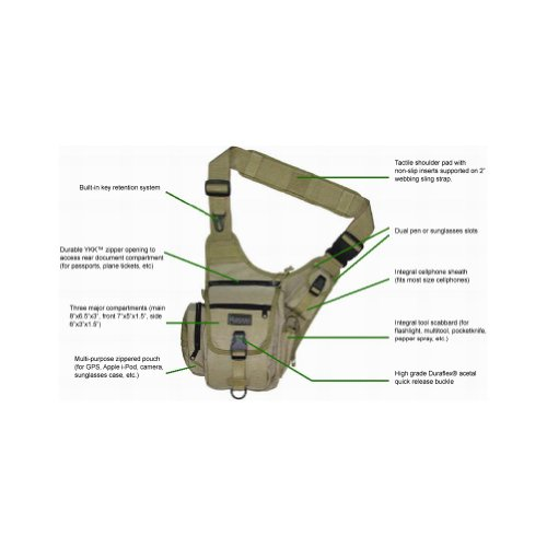 Maxpedition FatBoy Versipack.