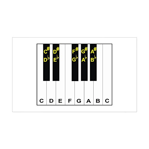 CafePress Piano Names Rectangle Sticker