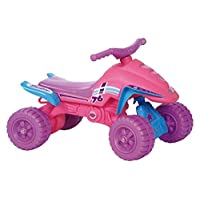 Riding Scooters Product