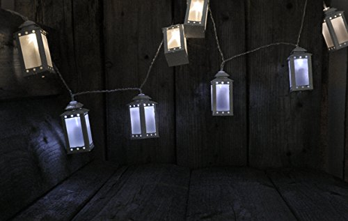 Fortune Products Led Lights in US - 9