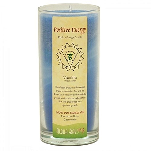 Aloha Bay Chakra Candle Jar  Positive Energy