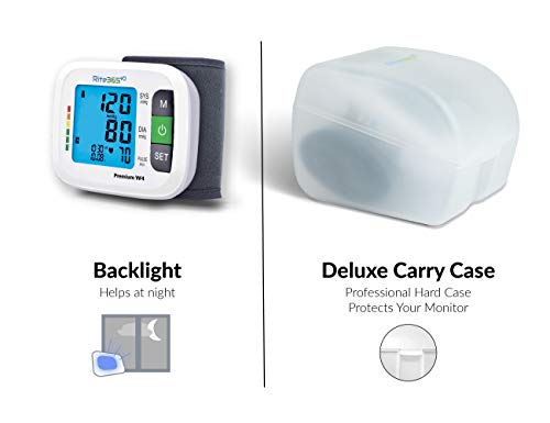 Rite365 Travel Size Wrist Blood Pressure Monitor