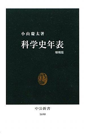 科学史年表 (中公新書)