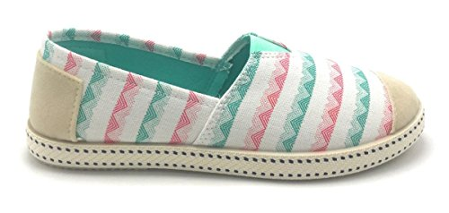 Womens Multi Color Moccasin Ballet Flats Slip on Loafers Sneaker Plimsoll Boot Shoes Teal/F2286