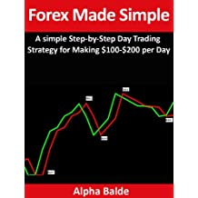 Forex prime trading