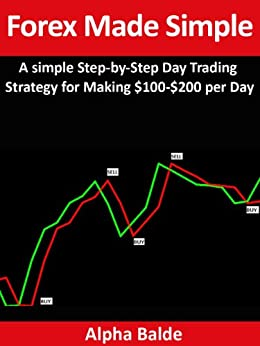 Day trading plan forex