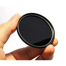 ND8 ND Neutral Density Motion Blur Shutter Speed Filter for Canon EF 70-200mm f/4L USM Lens